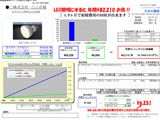 ご使用のランプに対応した形のLEDを選定・ご提案 イメージ04